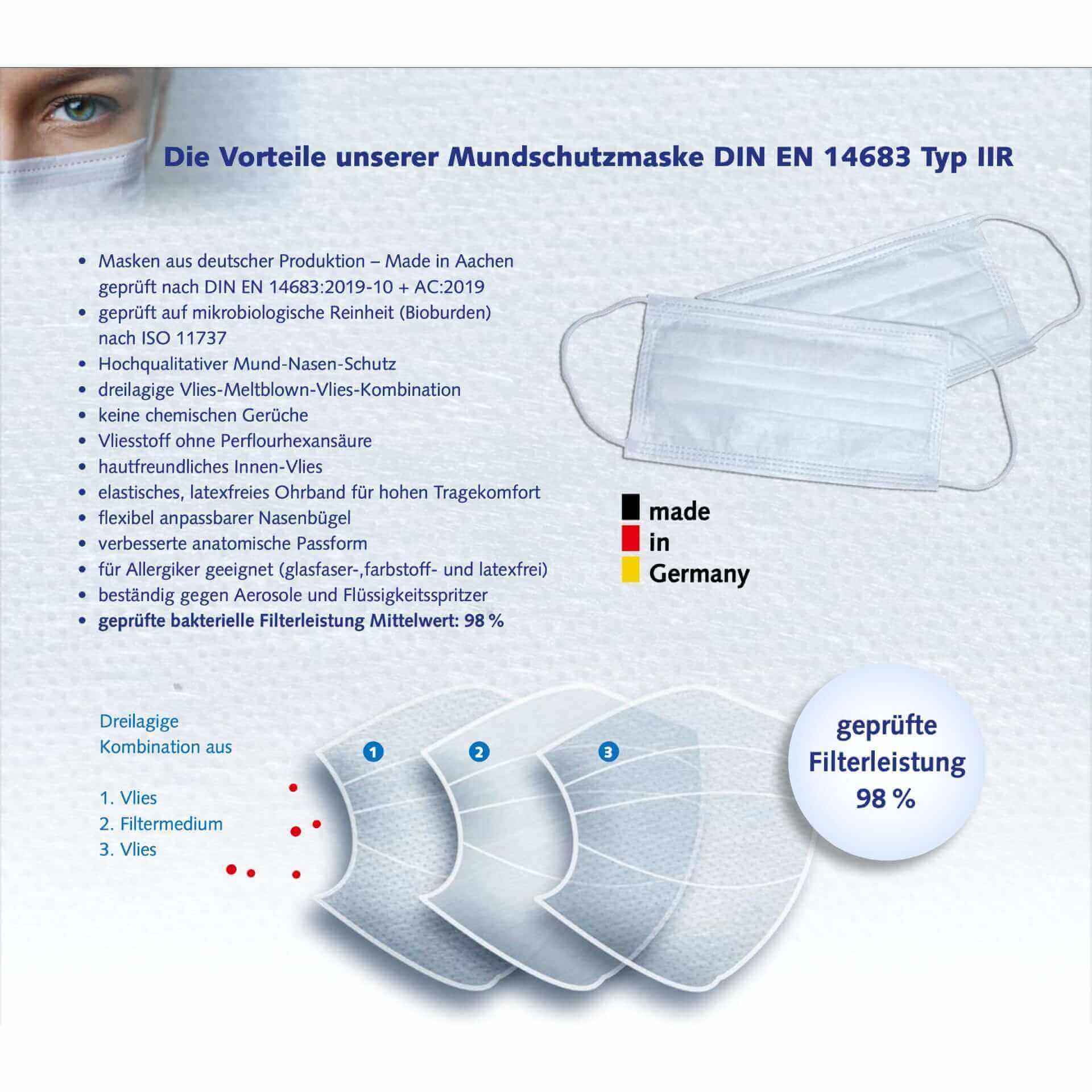 OP-Masken kaufen Made in Germany - zuverlässiger Versand